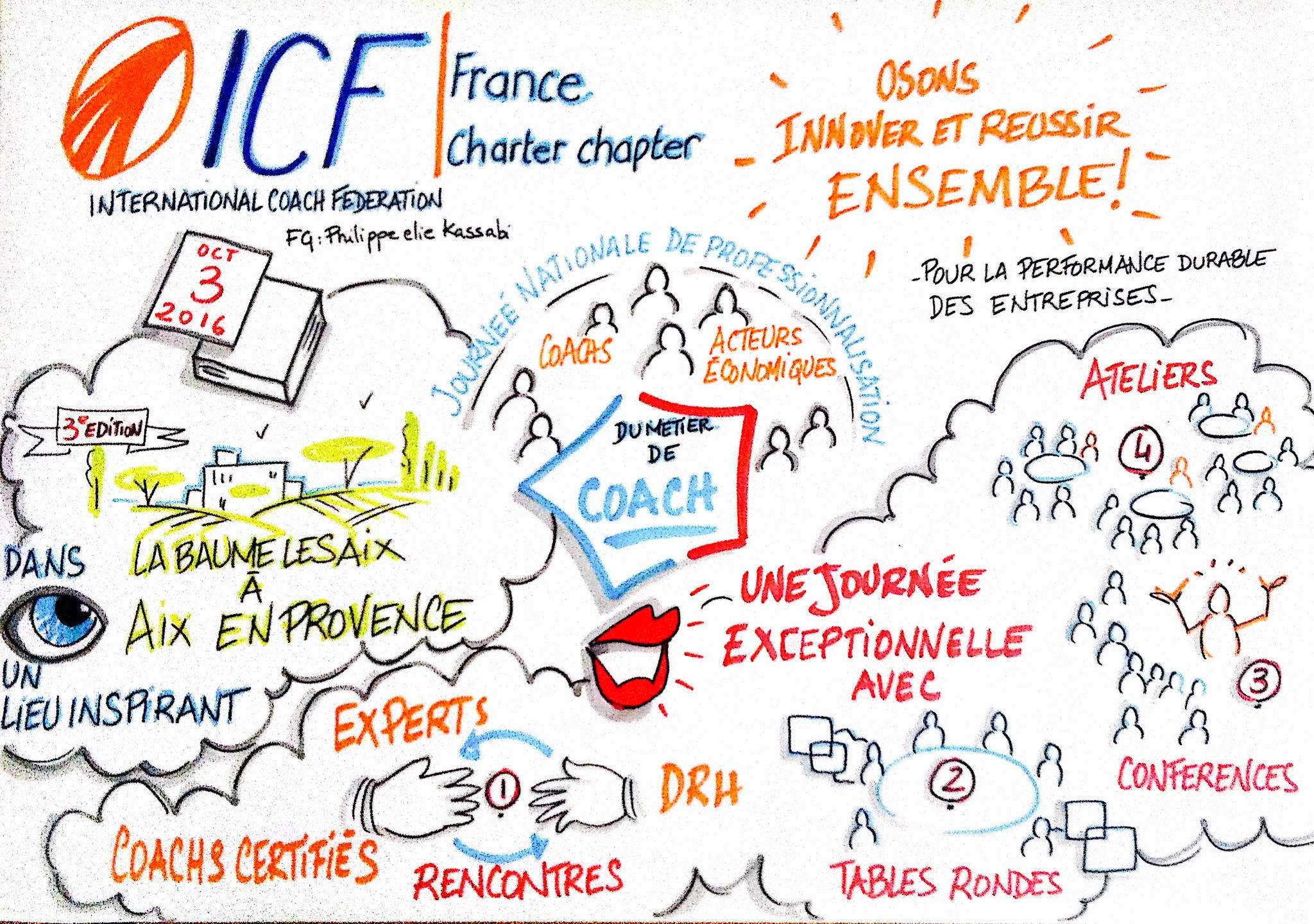 Visuel ICFF 3 10 16