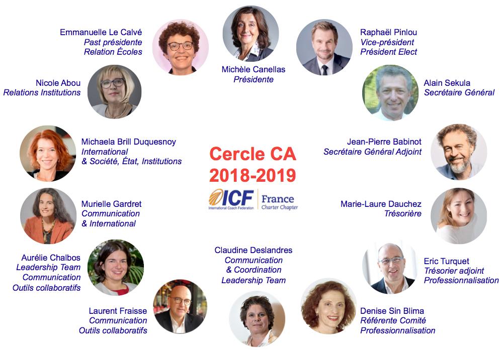 2018 2019 Cercle CA